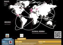 Inscríbete en el encuentro Txikiak Handi organizado en torno al Nafarroa Oinez
